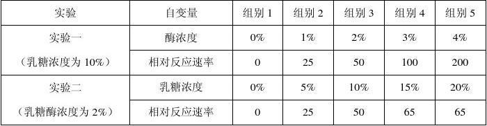 安徽省马鞍山市2015届高中毕业班第三次教学质量检测理综生物试题