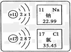 2013年九年级化学中考模拟试题2