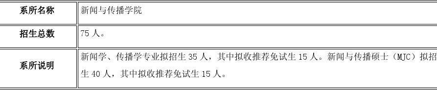 2015年北京大传播学考研出题导师最新论文、课件、资料