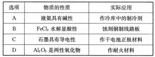 安徽省示范中学2019_2020学年高二化学上学期入学考试试题