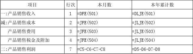 江苏会计电算化考试实务题操作步骤