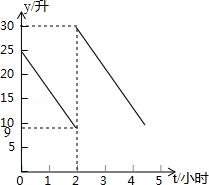 人教版八年级下册数学辅导第15次(期末综合复习二)