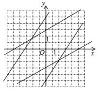 2013-2014学年八年级数学(上)(北师大版)第四章 一次函数 检测题(答案解析)