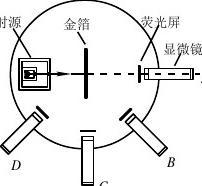 选修3-5原子物理讲义典型例题归纳