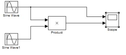 PCM编解码器的MATLAB实现毕业设计模块设计与仿真图形分析