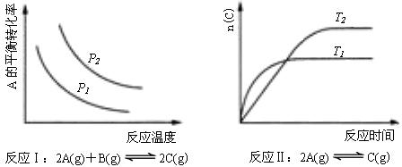 化学平衡测试题