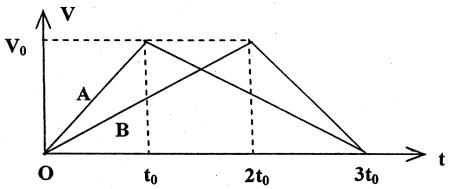 2012届高三物理选择题专项训练4