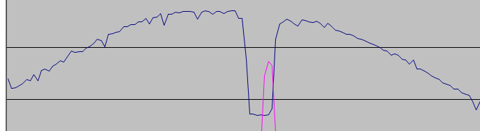 飞思卡尔智能车摄像头边线、黑线提取方法分析