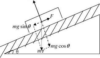 材料加工原理习题_安工大 冶金传输原理(周俐)第一章习题答案_文档下载