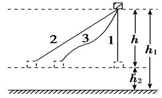 人教版高中物理必修2第七章第4节重力势能导学案1
