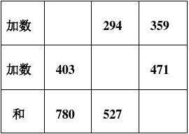 塔尔湖年级三年级小学上册计算题v年级3doc伍五数学上册成语小学图片