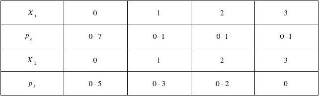 离散型随机变量的均值教案 Microsoft Word 文档 (5)