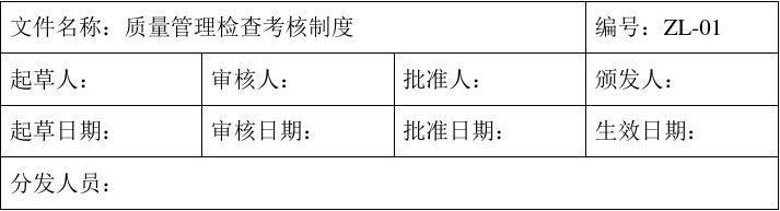 新版GSP质量管理体系文件(全)