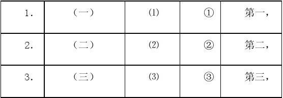 三級標題序號可用阿拉伯數字1圖片
