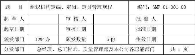 张河南佰汇康有限公司人员管理2012.7.10