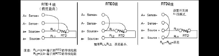 Pt100热电阻两线制、三线制和四线制接线对测温精度的影响