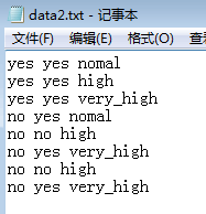 基于粗糙集信息系統約簡的算法matlab實現修改版本