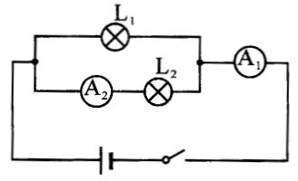 电流电路一
