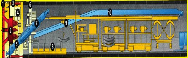 一般土压平衡盾构机工作原理图片