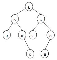 二叉树及其应用(算法与数据结构课程设计)