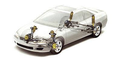 汽车专业英语作业段落翻译答案