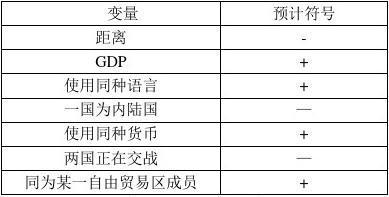 国际经济学复习资料答案