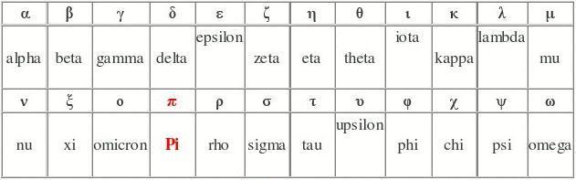 大写希腊字母 (首字母图片