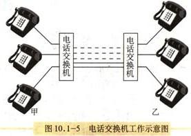 (教�W�⒖季��x系列)2013年九年�物理全�� 第二十一章 信息的�鬟f��W案