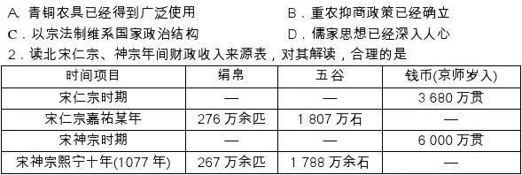 四川省资阳市2014届高三4月高考模拟考试 历史
