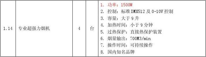 福清市文化体育局舞台灯光`扩音系统等采购项目补充通知