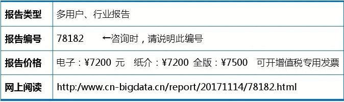 目录-2018-2023年中国红豆杉行业发展模式调研与趋势前景分析研究报告(目录)
