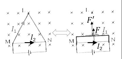 【真题】2019年高考物理真题和模拟题分项汇编专题11磁场含解析