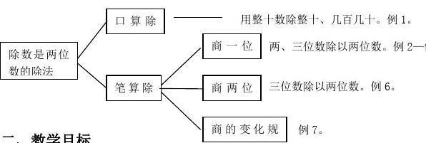 人教版四年级数学上册第六单元  除数是两位数的除法教案(1)
