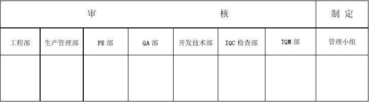 五金制品有限公司主要岗位及部门绩效考核指标量表及方案