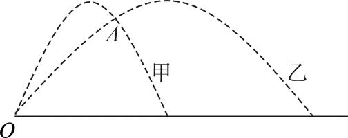 ����ʡ�人��2015���������(�������)���µ��в�������