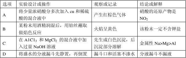 2015年江南十校期末联考化学试题