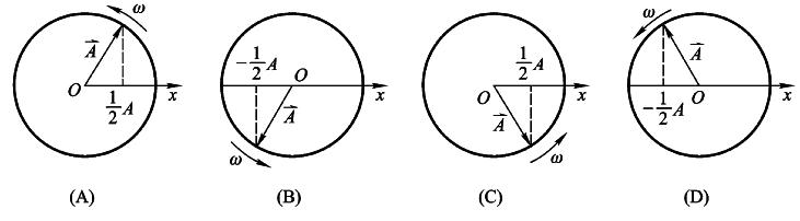 大学物理 马文蔚 第五版 下册 第九章到第十一章课后答案