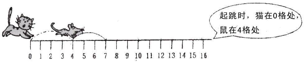 高港区小学六年级数学练习试卷 (08年期末卷)