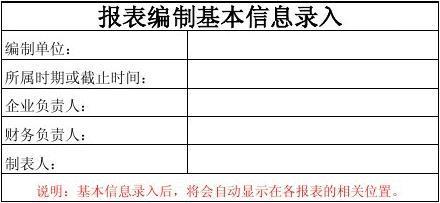 (转载)最新财务报表模板:资产负债表、利润表、现金流量表