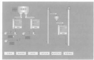 基于WINCC的水泥生产线控制系统的研究