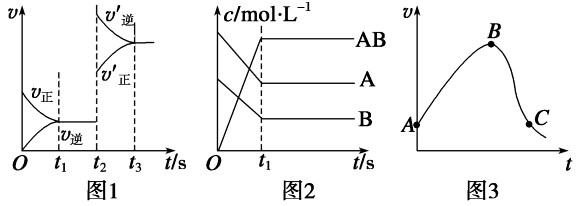 第九章 学案44 化学反应速率化学平衡图象