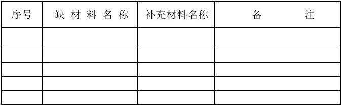 职工档案目录、工资变动登记表、档案整理责任卡