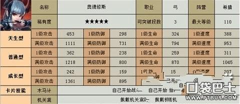 《姬战》手游 英灵图鉴 奥德修斯详细介绍