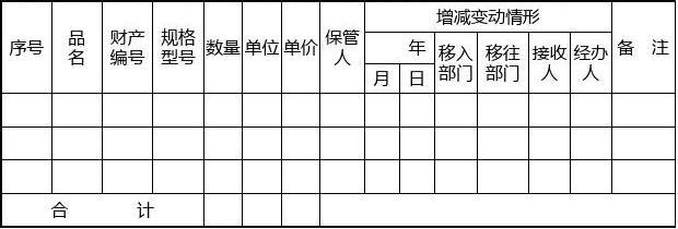 第十七章  公司固定资产管理表格