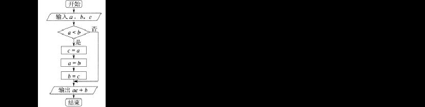 云南省昆明市2017届高三下学期第二次统测数学(理)试卷(含答案)