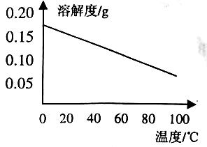2010年湛江中考化学试题及答1