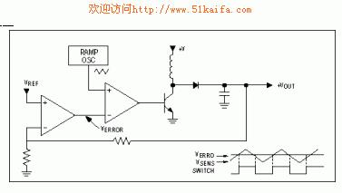 DC-DC电源管理芯片的设计