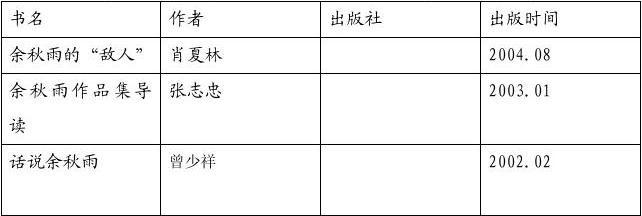 信息检索上机实习作业(1)