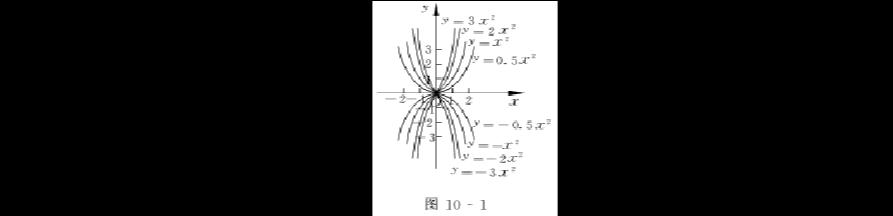 数学网所有v数学小学教育小学信息化教学设计-文档(二次数学的再杭州府苑函数图片