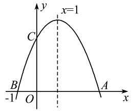 数学知识点九年级数学上册专题四二次函数的图象性质与系数的关系同步测试(新版)新人教版【含解析】